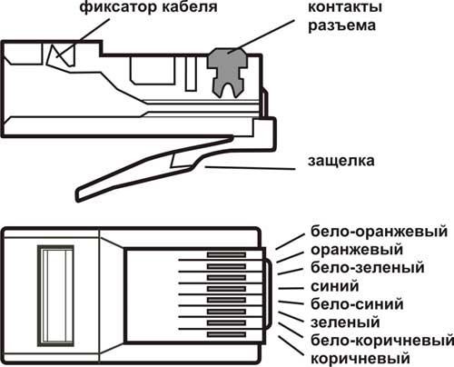 Инструкция Обжим Разъема Rj-11